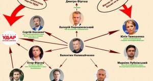 схема_наливайченко