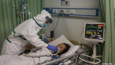 Photo of Вихід знайдено: як вилікувати страшний коронавірус