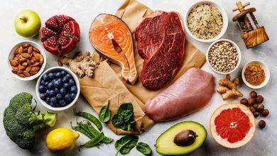 Photo of Коронавірус: які продукти необхідні тим, хто в зоні ризику