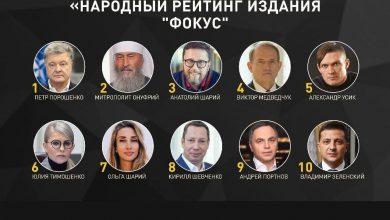 Photo of Народний рейтинг видання «Фокус» очолили Порошенко, Онуфрій та Медведчук